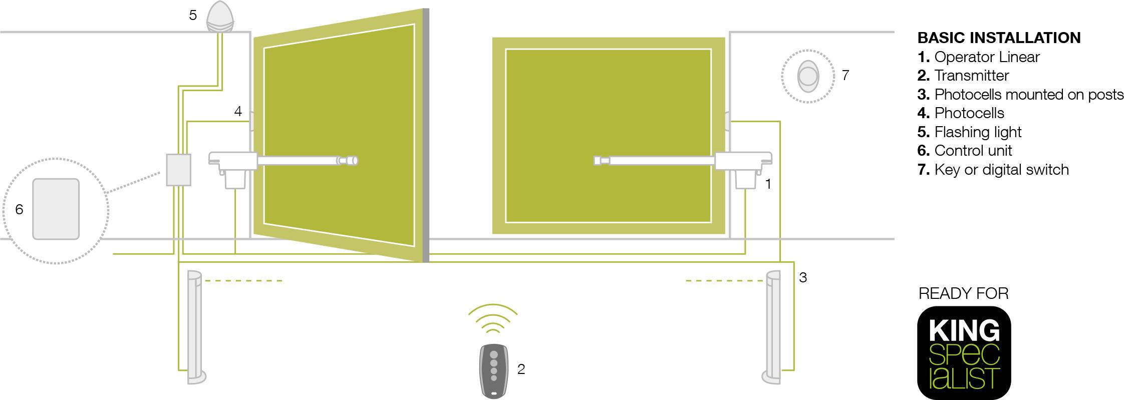 automatic swing gate underground swing gate double leave swing gate remote control swing gate sensor gate GSM bluetooth smart control gate heavy duty gate car gate villa residential home entrance gate