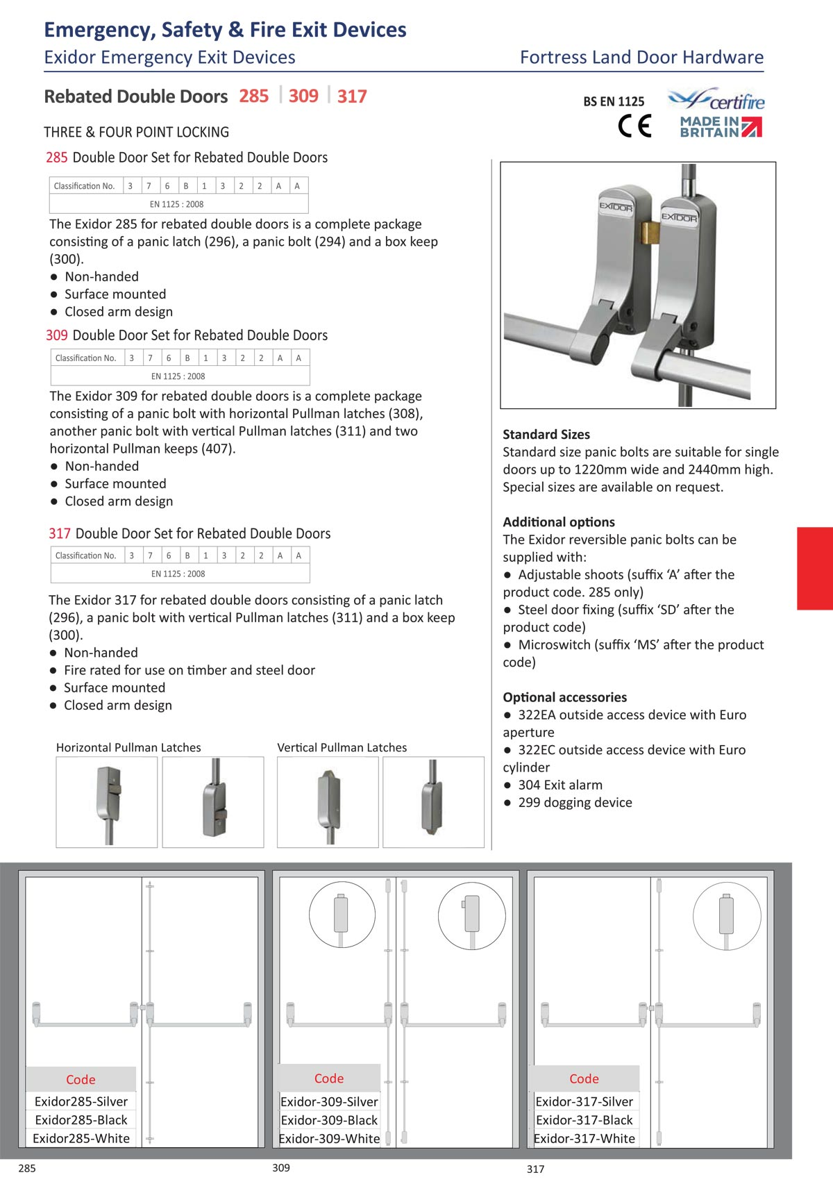 double door emergency exit device, Panic Exit Device, emergency exit device, exidor emergency exit, double door fire exit, fire rated exit device, vertical rod exit device, Fortress Land Security Company Yangon, Myanmar