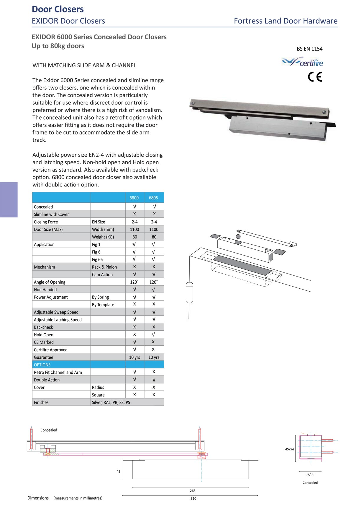 door closer, surface mounted door closer, concealed door closer, ASSA ABLOY door closer, kg door closer, standard door closer, 30 40 50 60 70 80 90 100 110 120 130 140 150 160 kg door closer, door closer stopper, hold open door closer, sliding arm door closer, durable door closer, Fortress Land Security Company Yangon, Myanmar
