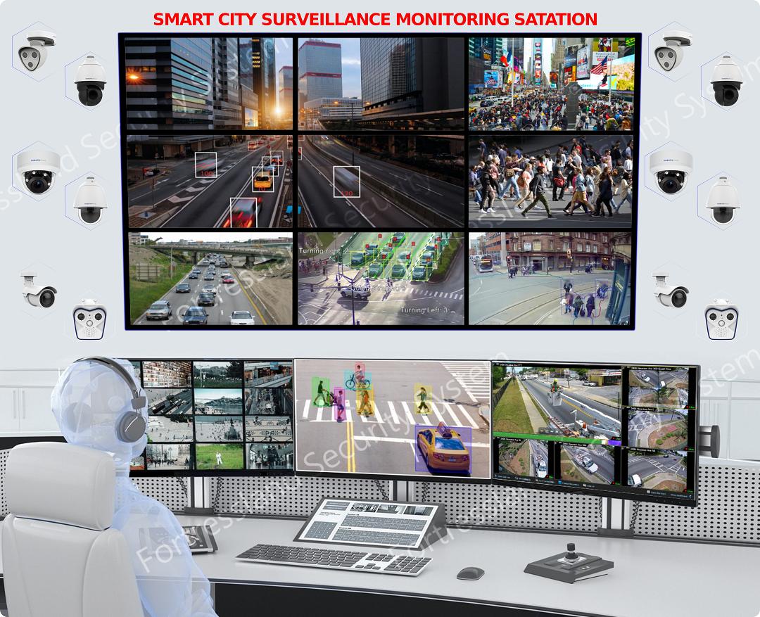 Smart City Surveillance System, City Monitoring Station,